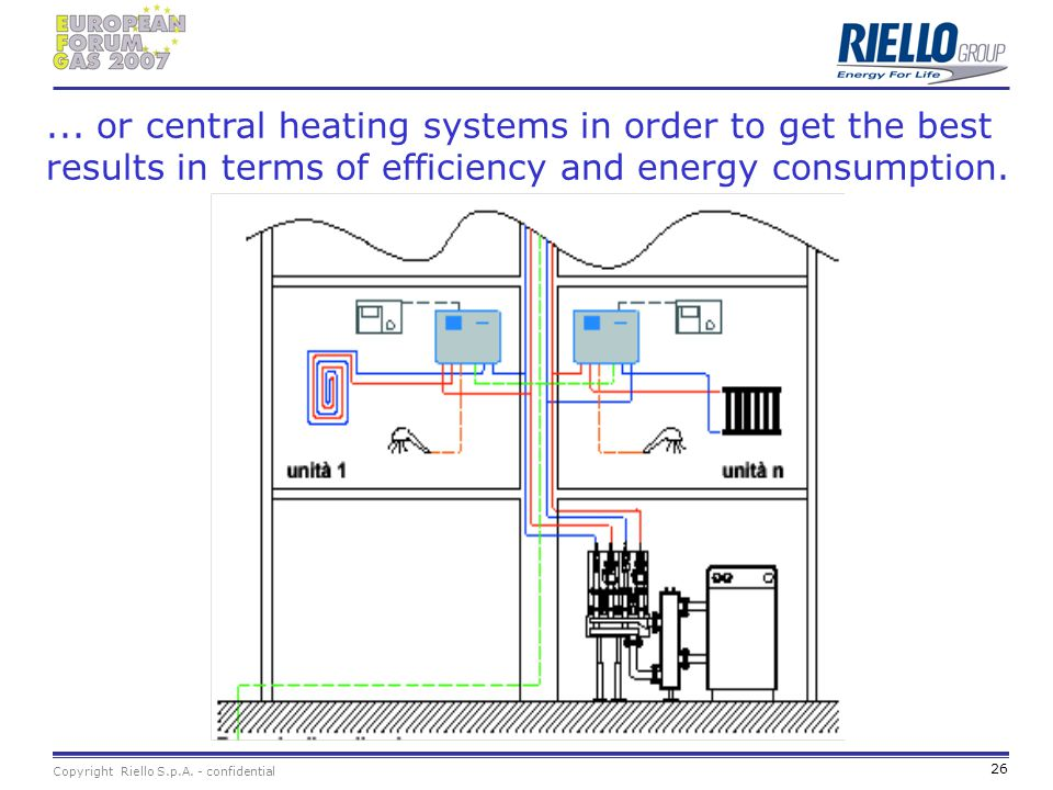 Andrea mariottini riello gas boilers division ppt video for Best central heating system