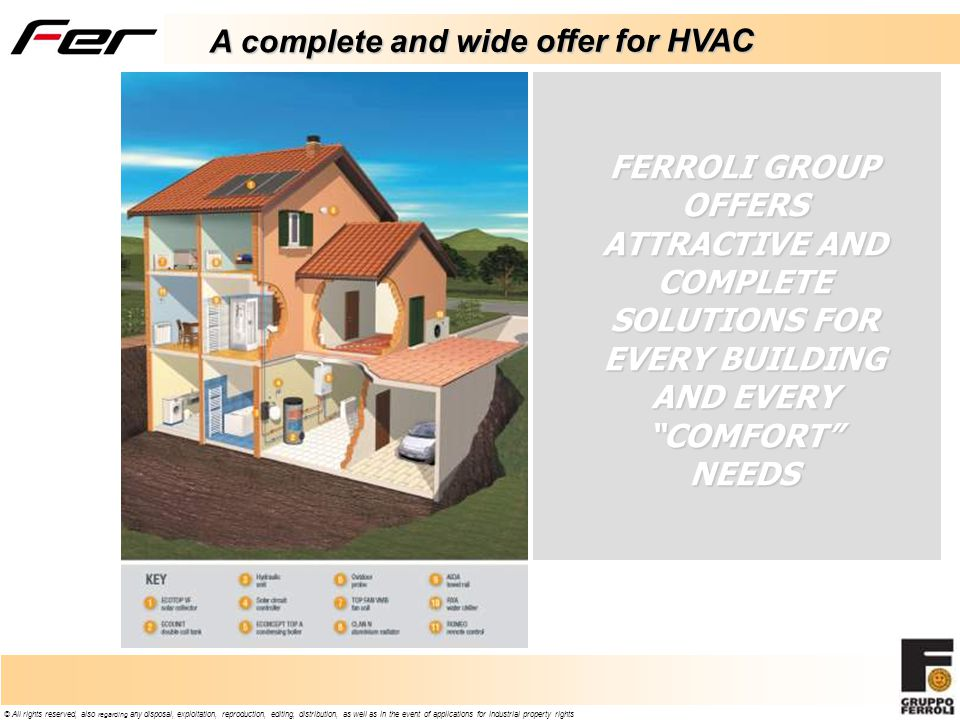 A complete and wide offer for HVAC