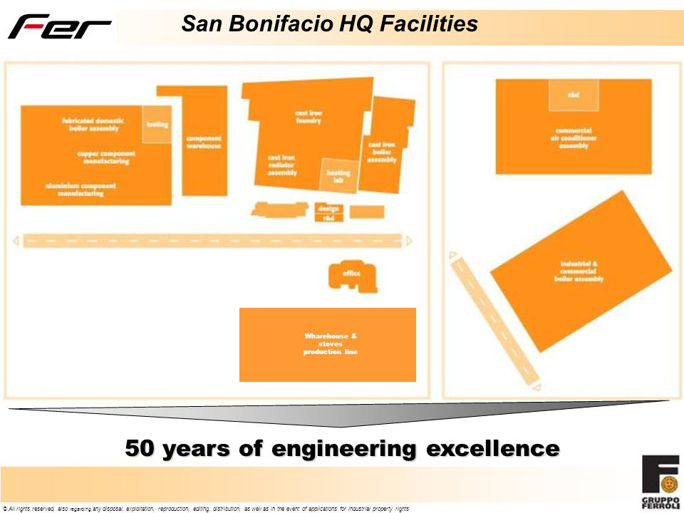 50 years of engineering excellence