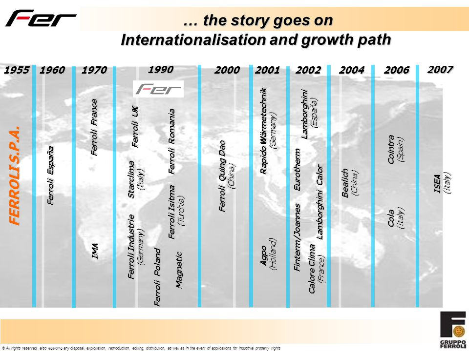 Internationalisation and growth path