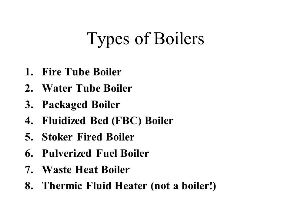 Types of Boilers Fire Tube Boiler Water Tube Boiler Packaged Boiler