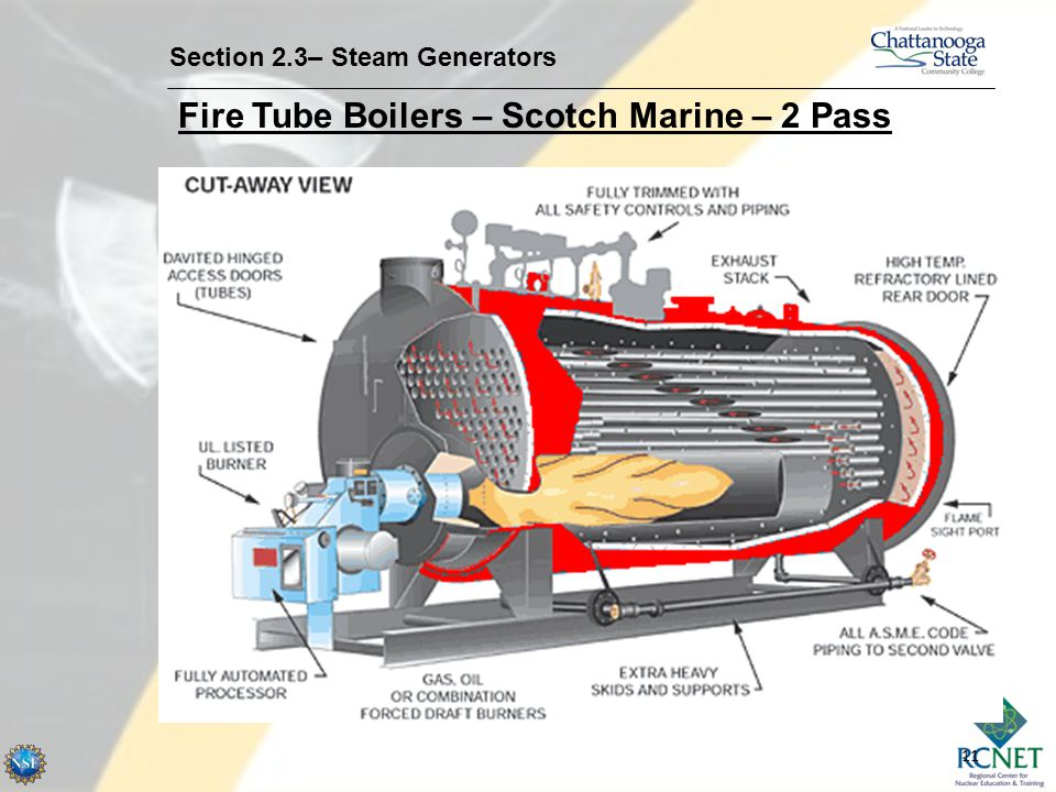 Fire Tube Boilers – Scotch Marine – 2 Pass