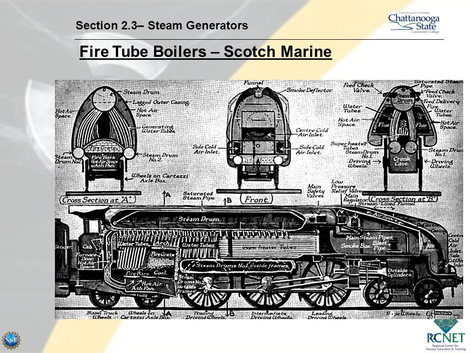Fire Tube Boilers – Scotch Marine