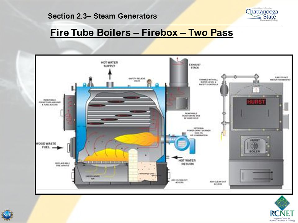 Fire Tube Boilers – Firebox – Two Pass