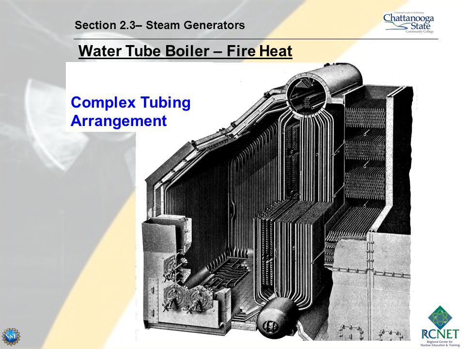 Water Tube Boiler – Fire Heat
