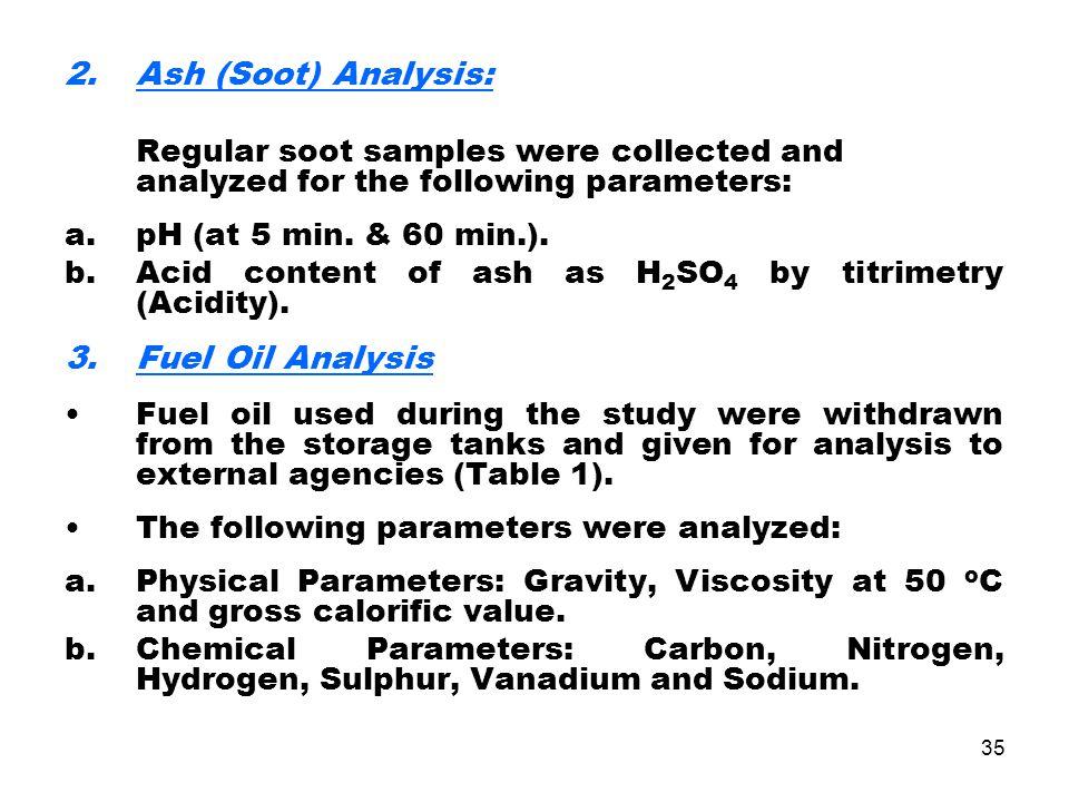 Ash (Soot) Analysis: Fuel Oil Analysis pH (at 5 min. & 60 min.).
