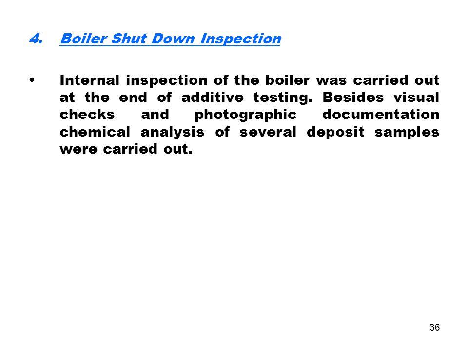 Boiler Shut Down Inspection