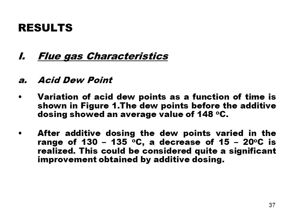 RESULTS Flue gas Characteristics a. Acid Dew Point