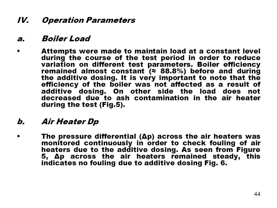 Operation Parameters Boiler Load Air Heater Dp