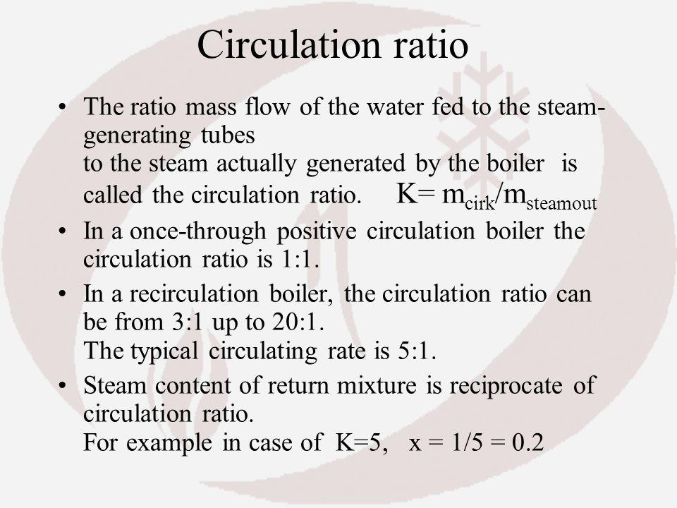 Circulation ratio