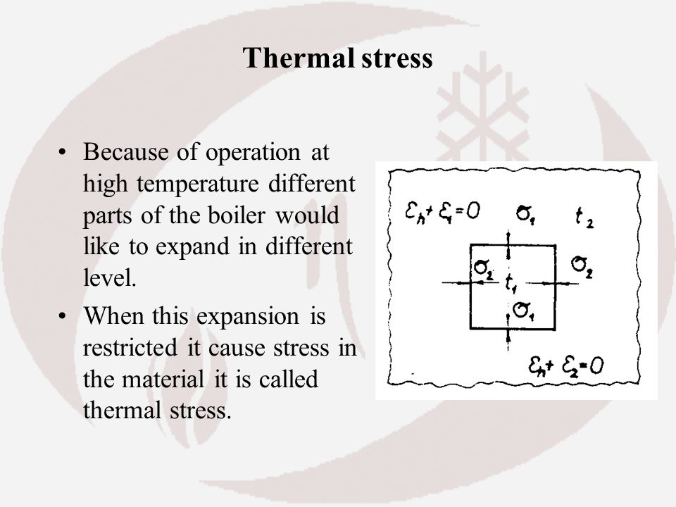 Thermal stress Because of operation at high temperature different parts of the boiler would like to expand in different level.