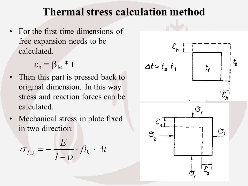 Thermal stress calculation method