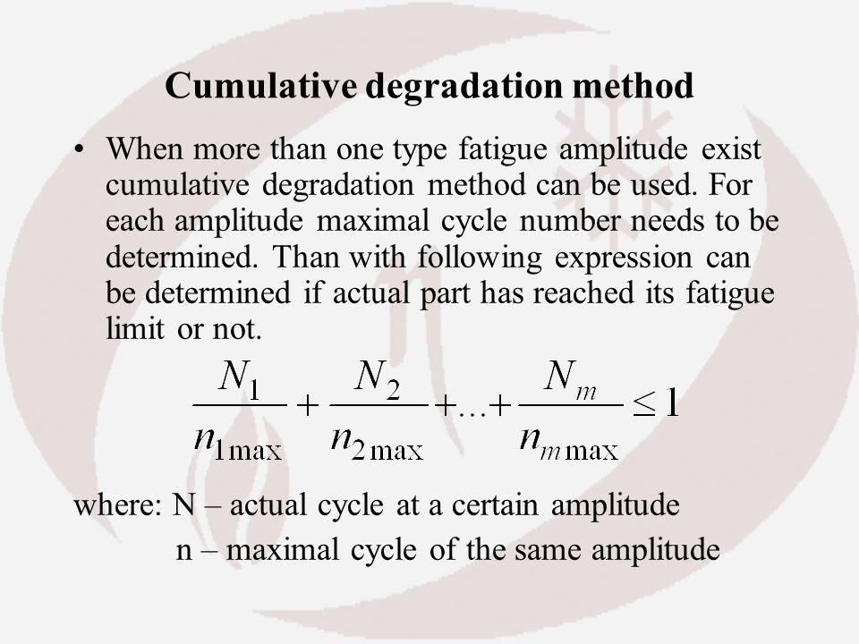 Cumulative degradation method
