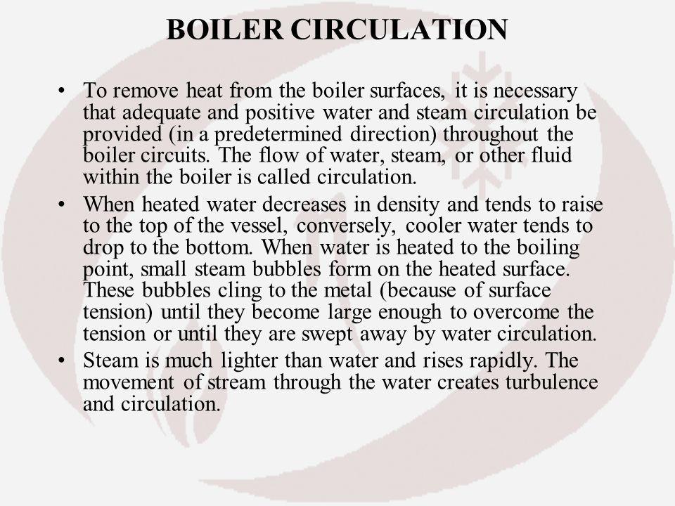 BOILER CIRCULATION