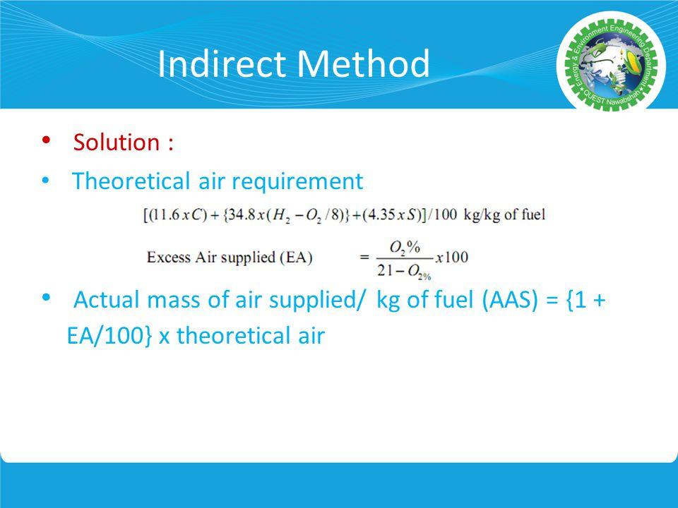 Indirect Method Solution :
