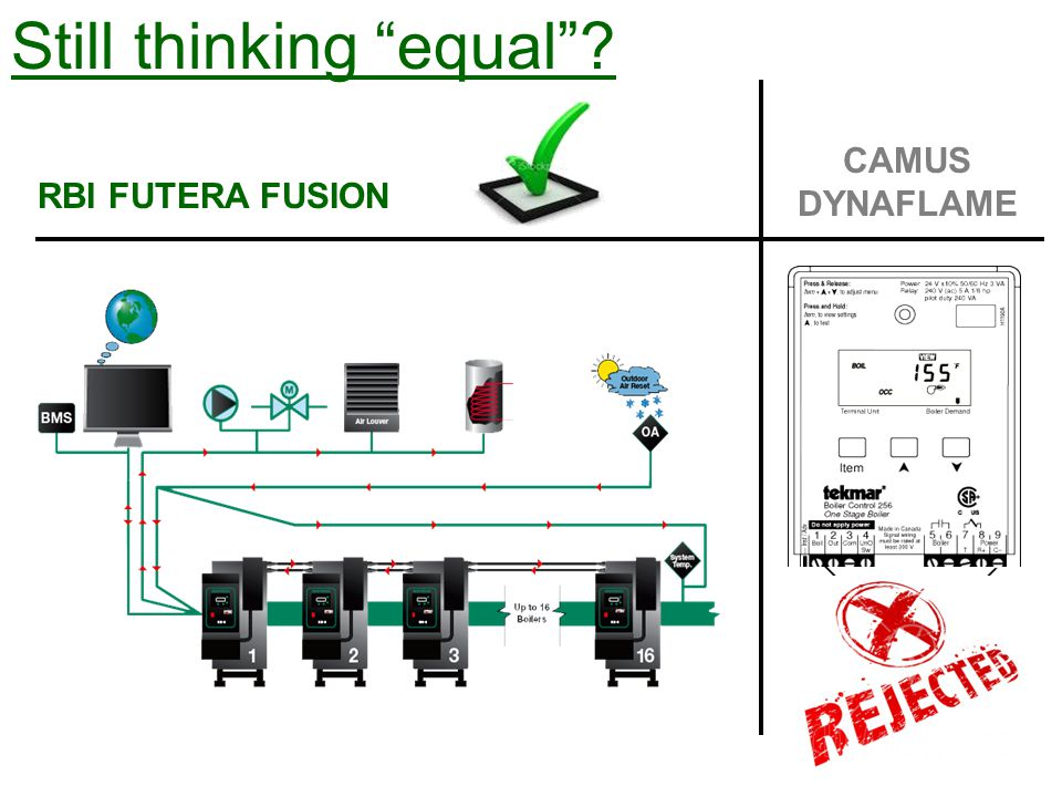 Still+thinking+equal are they really equal? vs camus ppt video online download rbi futera 2 wiring diagram at gsmportal.co