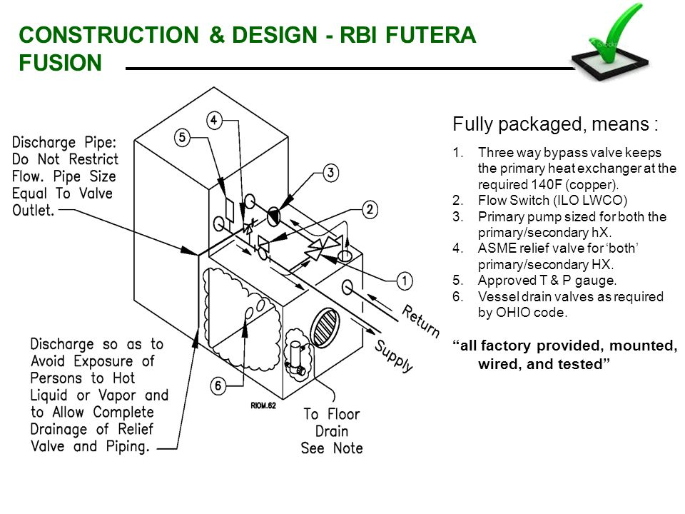 CONSTRUCTION & DESIGN - RBI FUTERA FUSION