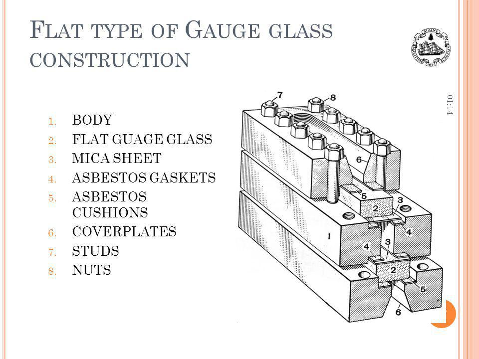 Flat type of Gauge glass construction