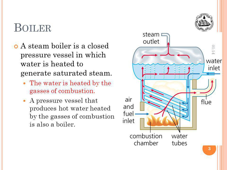 Boiler 12:36. A steam boiler is a closed pressure vessel in which water is heated to generate saturated steam.