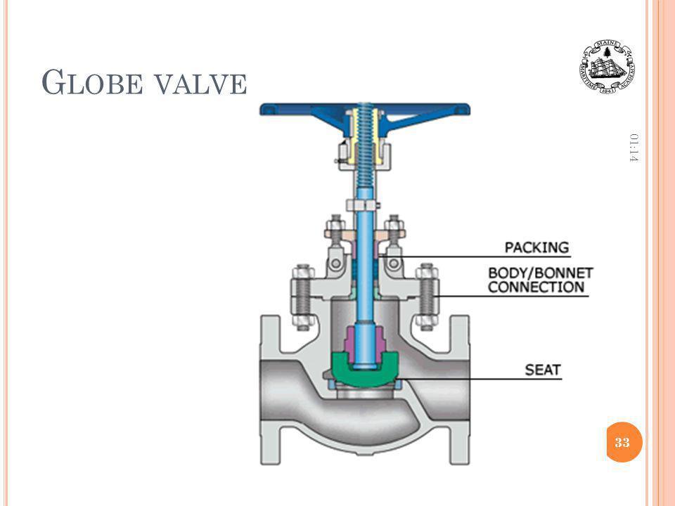 Globe valve 12:36