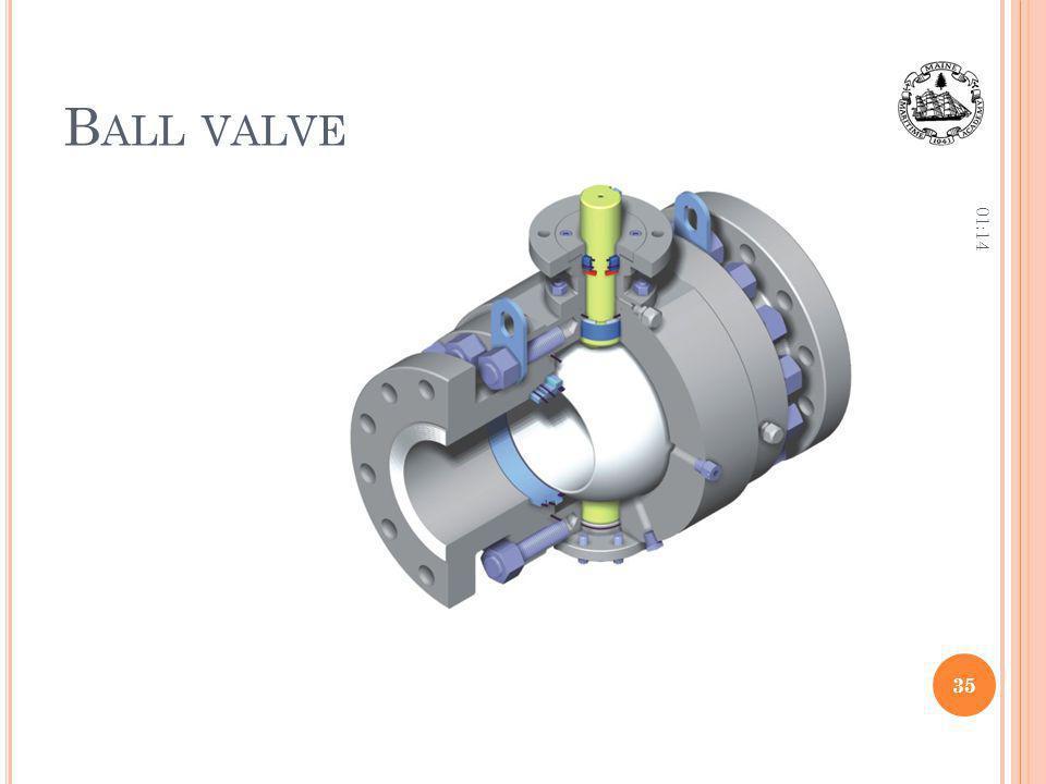 Ball valve 12:36