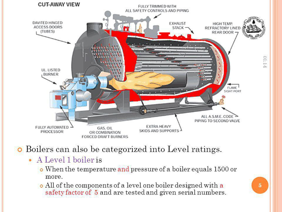 Boilers can also be categorized into Level ratings.