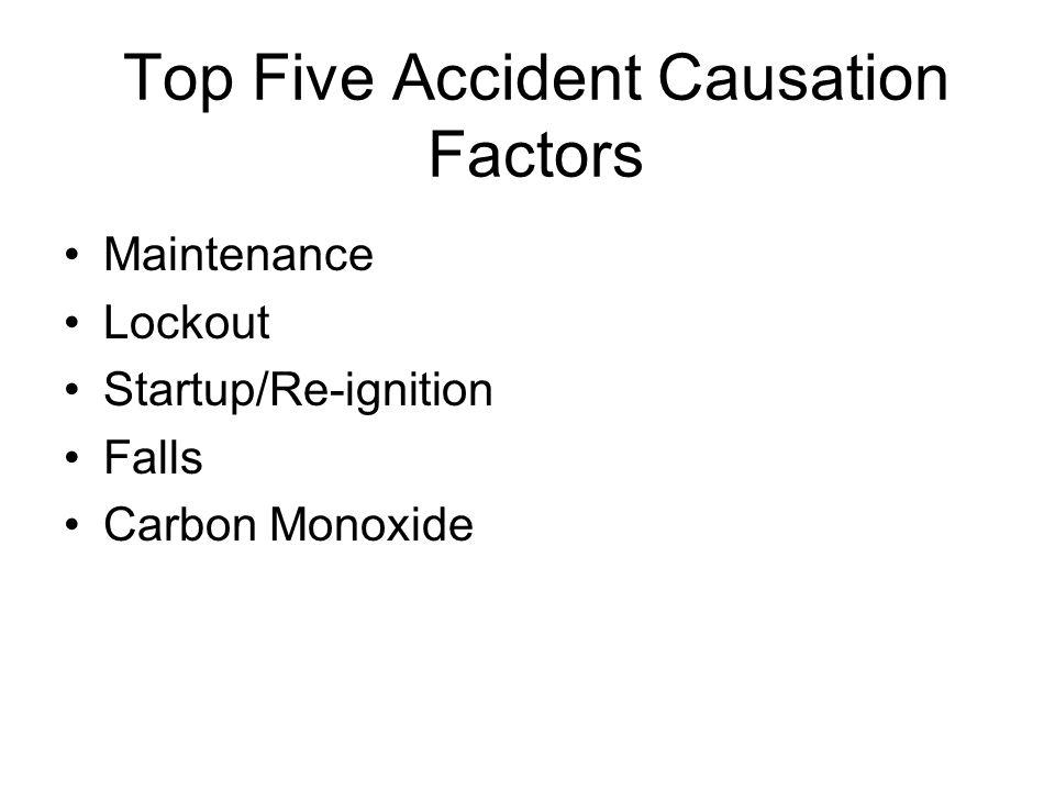 Top Five Accident Causation Factors