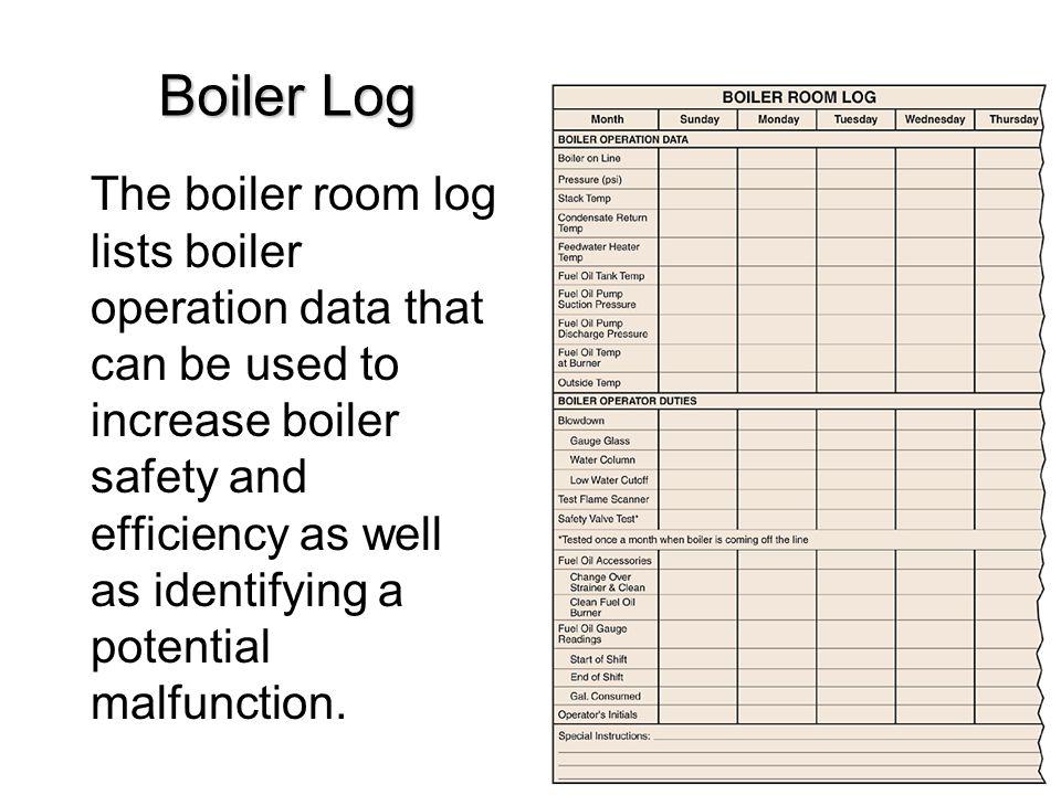 Boiler Log