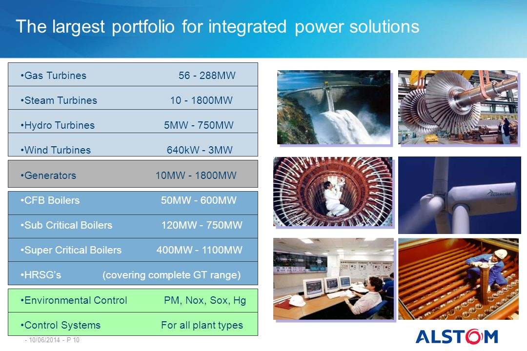 The largest portfolio for integrated power solutions