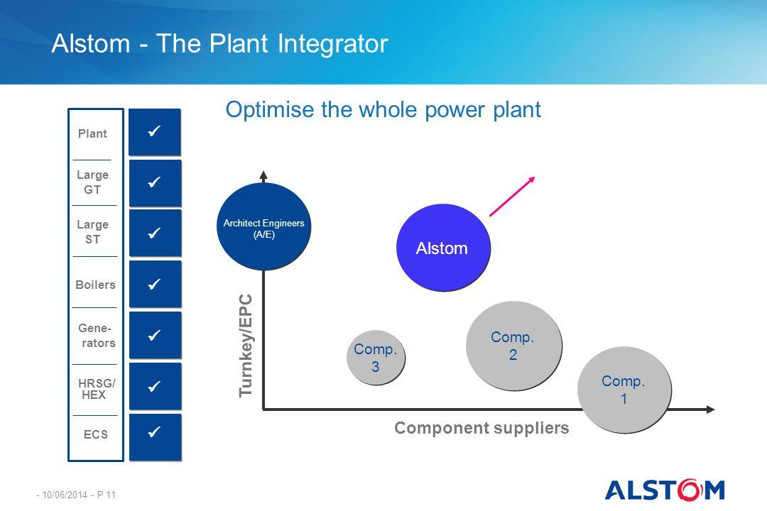 Alstom - The Plant Integrator