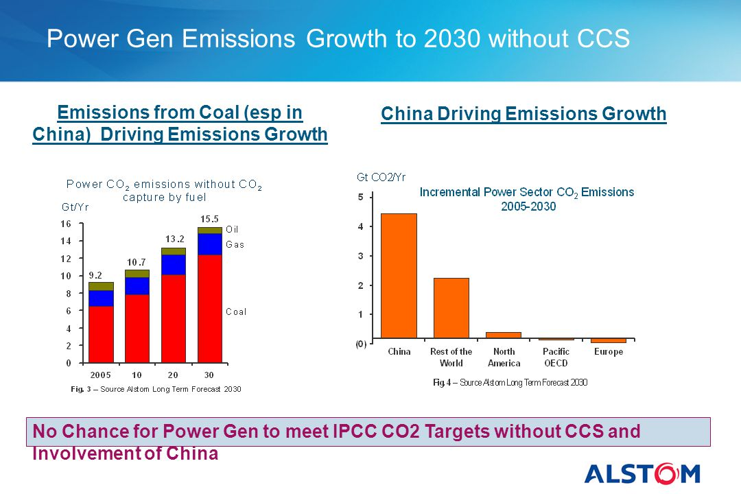 Power Gen Emissions Growth to 2030 without CCS