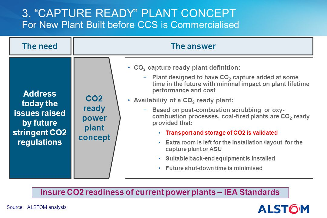 3. CAPTURE READY PLANT CONCEPT For New Plant Built before CCS is Commercialised