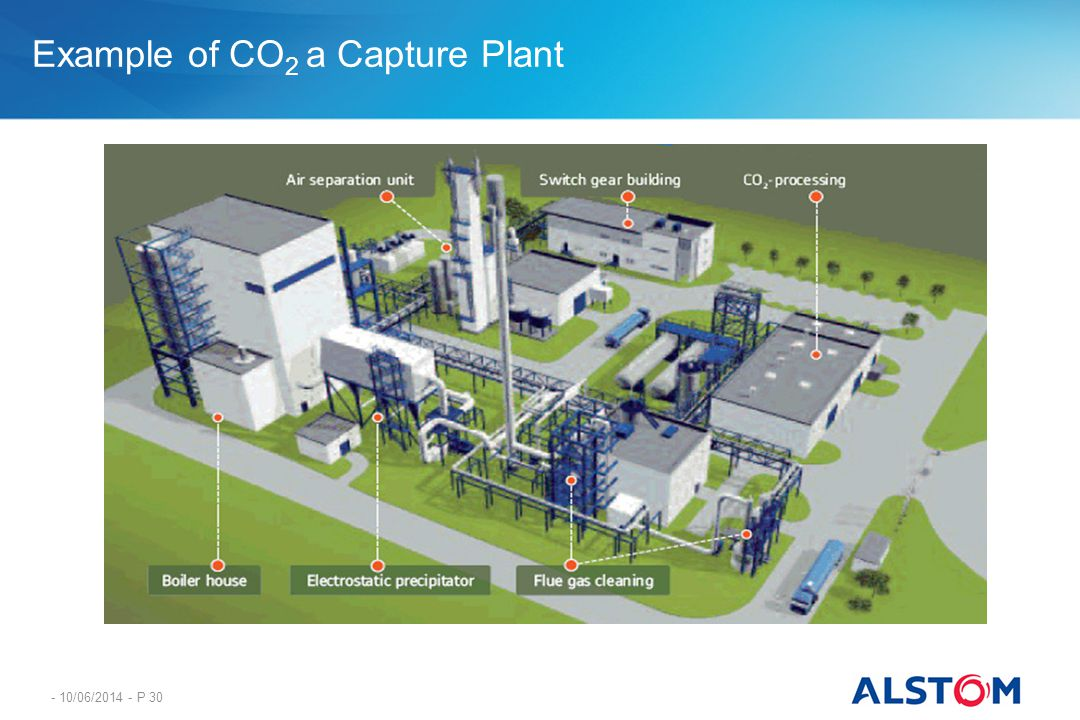 Example of CO2 a Capture Plant