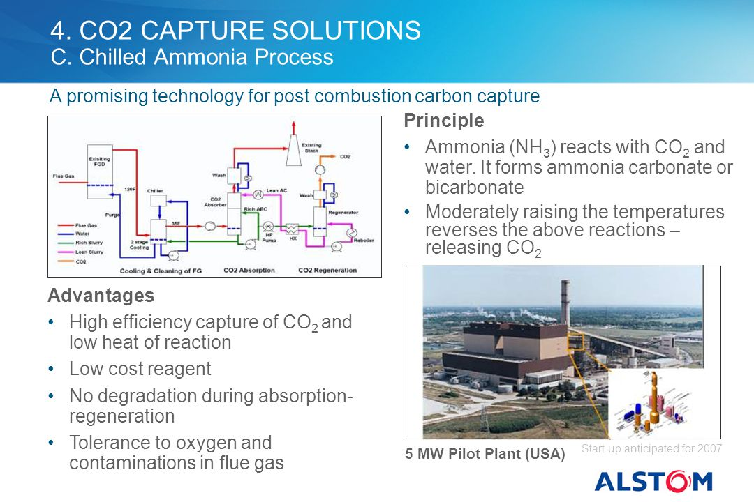 4. CO2 CAPTURE SOLUTIONS C. Chilled Ammonia Process