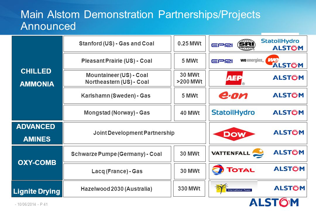 Main Alstom Demonstration Partnerships/Projects Announced