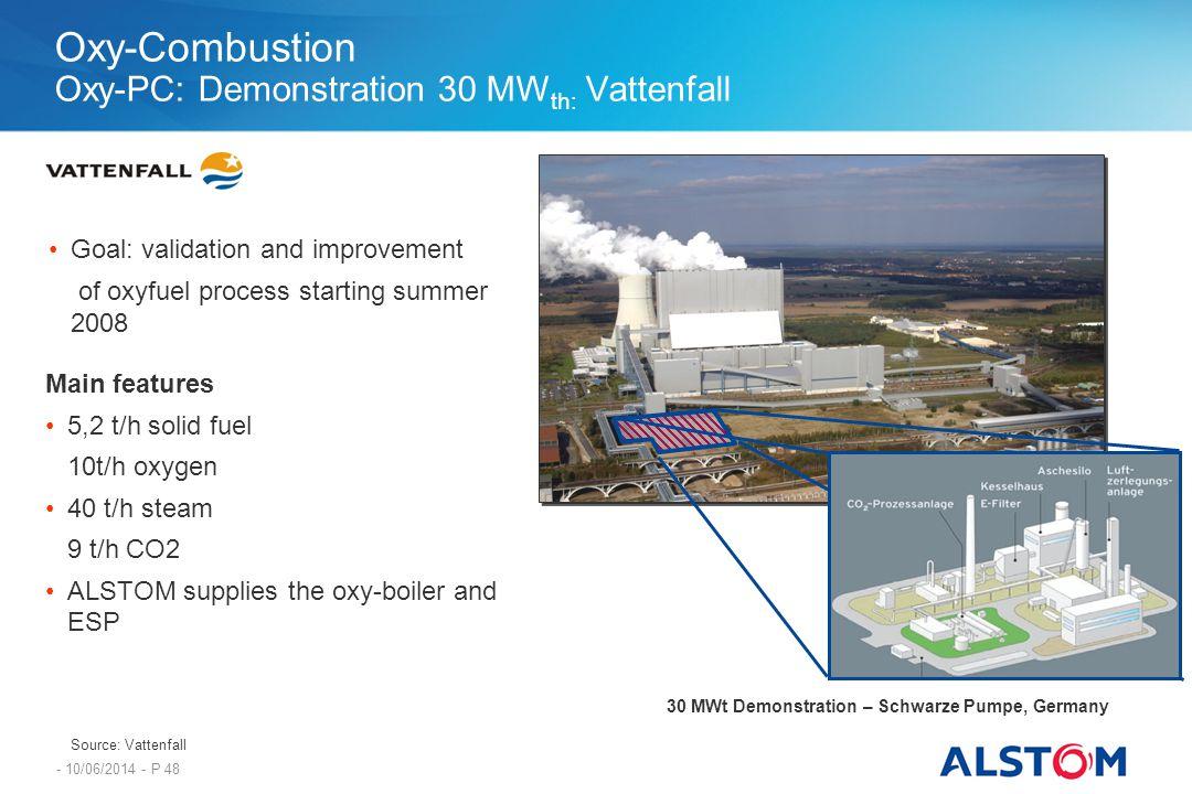 Oxy-Combustion Oxy-PC: Demonstration 30 MWth: Vattenfall