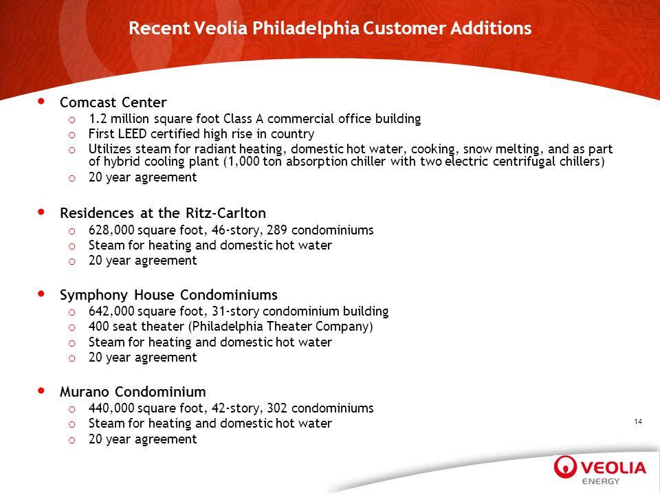 Recent Veolia Philadelphia Customer Additions