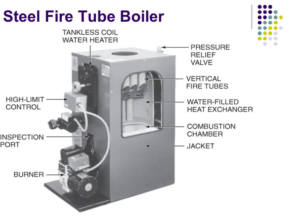 Steel Fire Tube Boiler