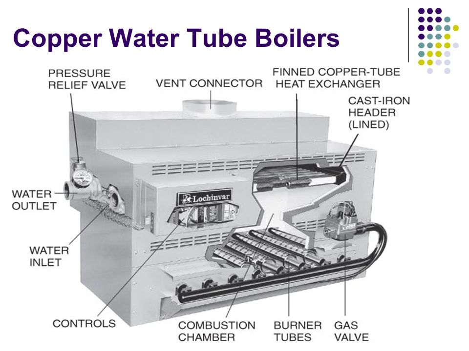 Copper Water Tube Boilers