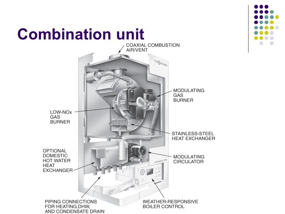Combination unit