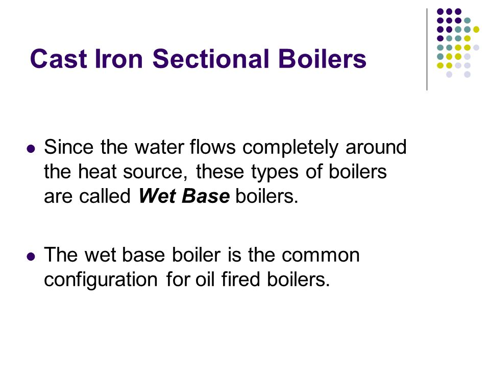 Cast Iron Sectional Boilers