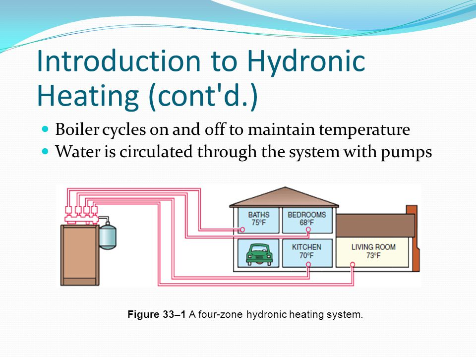 Introduction to Hydronic Heating (cont d.)‏