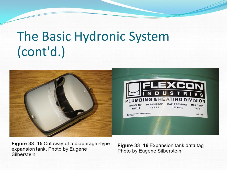 The Basic Hydronic System (cont d.)‏