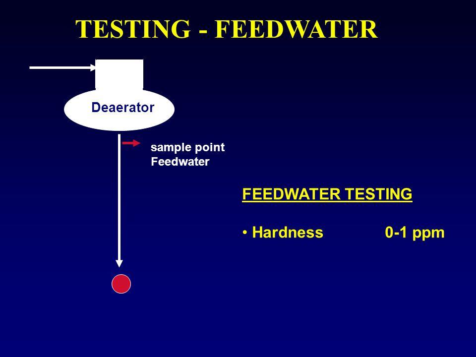TESTING - FEEDWATER FEEDWATER TESTING Hardness 0-1 ppm Deaerator