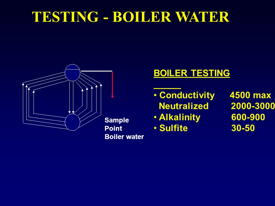 TESTING - BOILER WATER BOILER TESTING Conductivity 4500 max