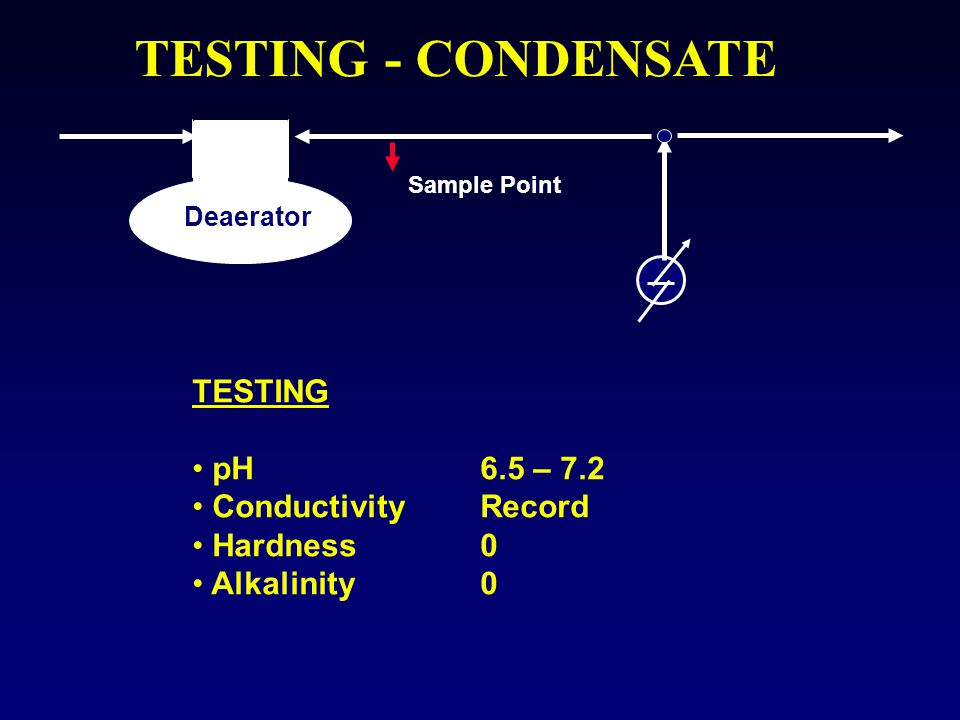 TESTING - CONDENSATE TESTING pH 6.5 – 7.2 Conductivity Record