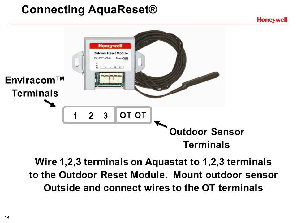 Connecting AquaReset®