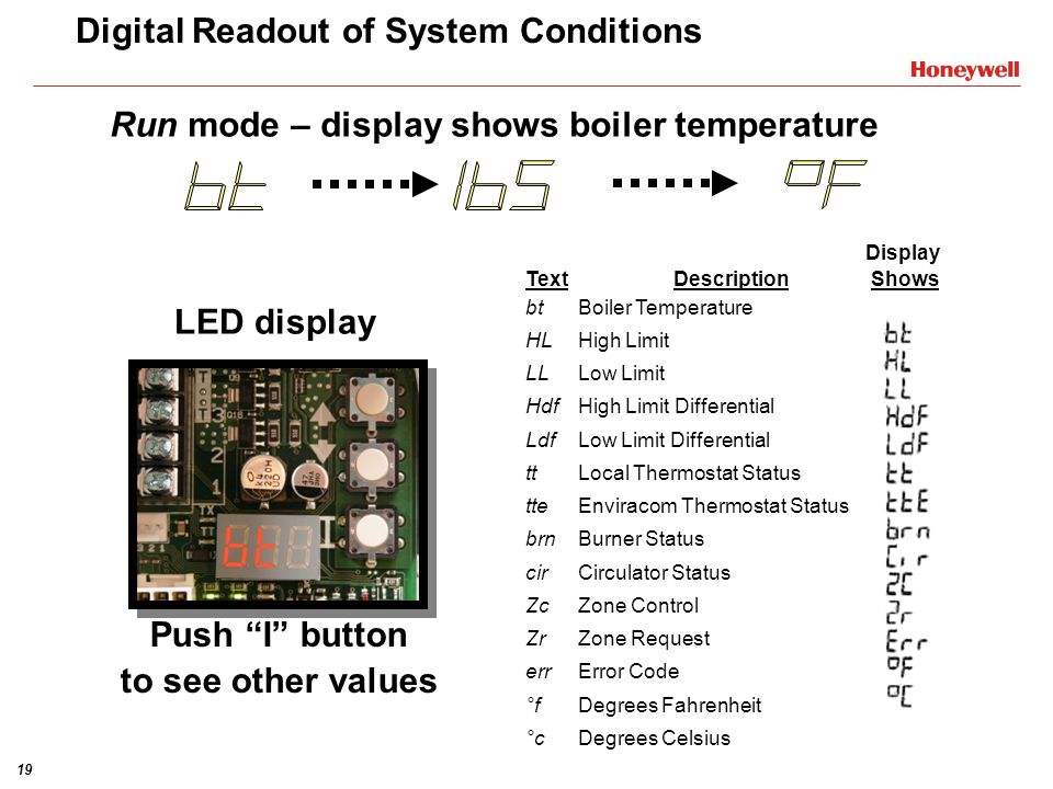 Digital Readout of System Conditions
