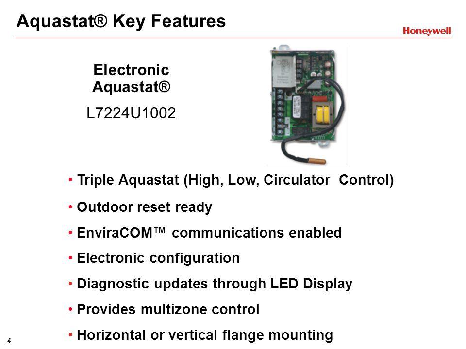 Aquastat® Key Features