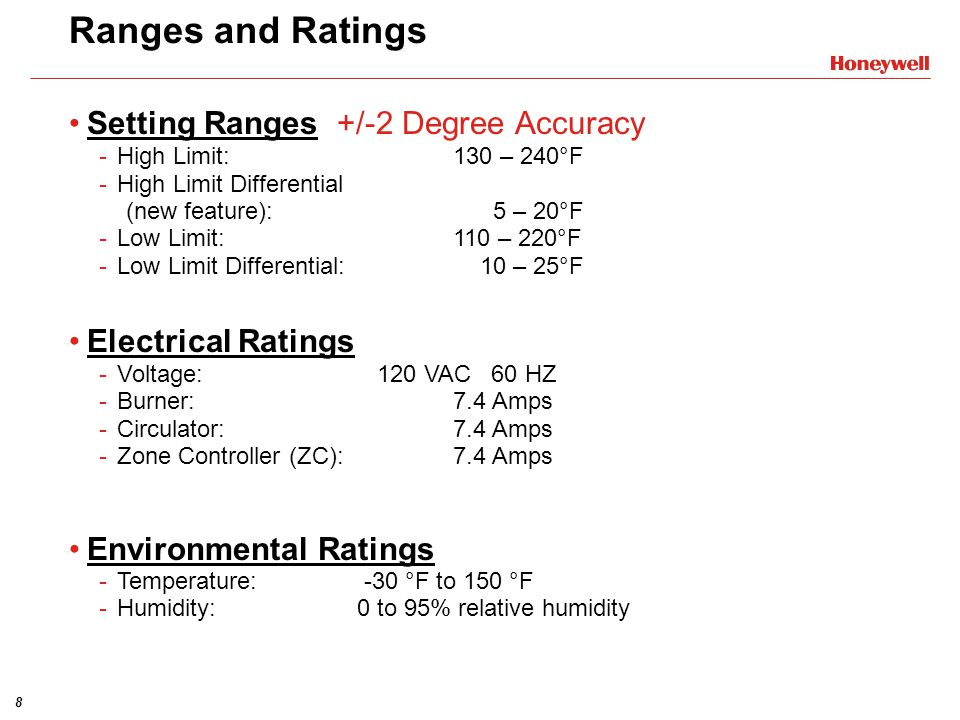 Ranges and Ratings Setting Ranges +/-2 Degree Accuracy